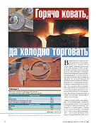 2004: Рейтинг наиболее стратегичных металлургических компаний