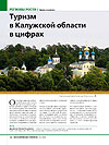 Tourism in the Kaluga region in figures
