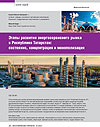 Development Stages of the Energy Service Market in the Republic of Tatarstan: State, Concentration and Monopolization